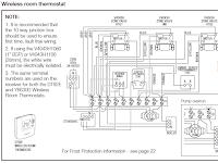 1995 Lt 1 Wiring Harness Diagram