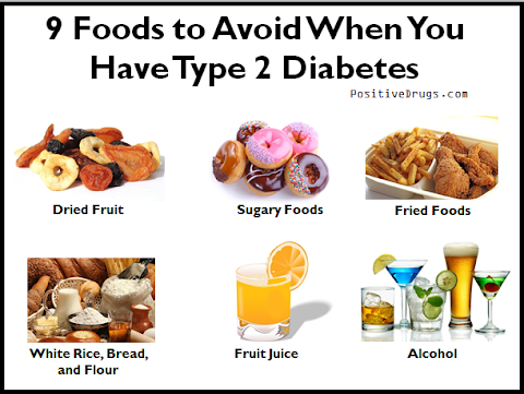 Foods That Type 2 Diabetics Should Not Eat