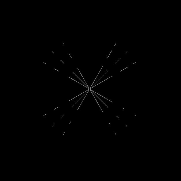 arrogburo: trigonometry unit circle
