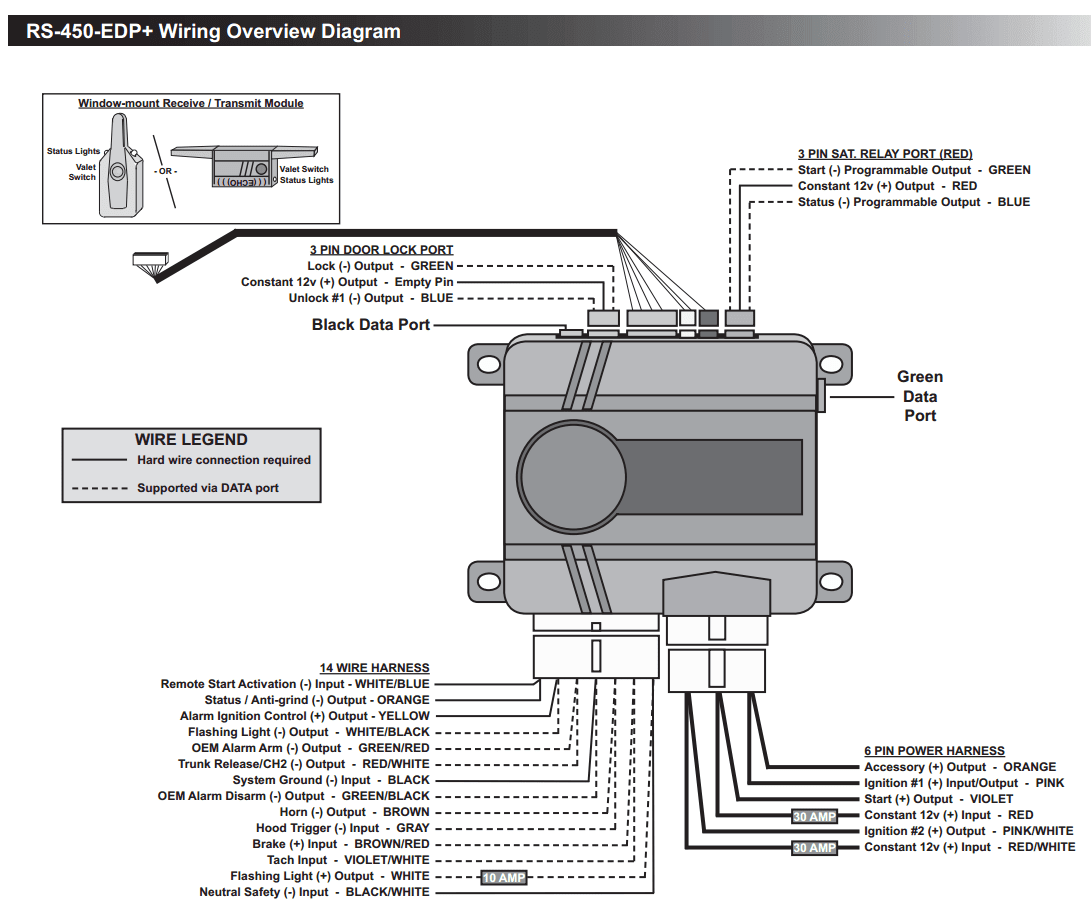 5915a59 Avital Remote Start Wiring Diagram Auto Electrical Wiring Diagram Wiring Library