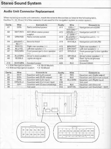 acura wiring diagrams wiring diagram 1998 Acura Rl Radio Wiring Diagram wires to bose amp acura forum acura
