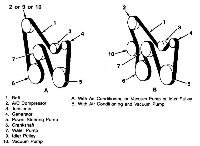 Diagram 2005 Silverado Pulley Diagram Full Version Hd Quality Pulley Diagram Diagramwiensc Abacusfirenze It