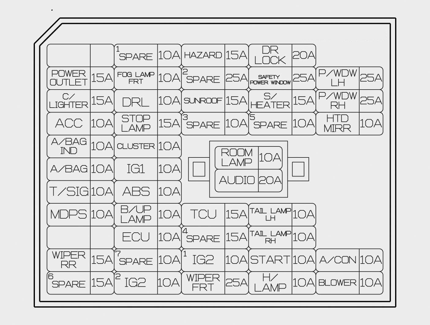 2013 Hyundai Sonata Fuse Diagram Wiring Diagrams Data Pack Pack Ungiaggioloincucina It