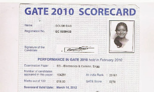 Gate Results: Gate Result 2014 Score Card