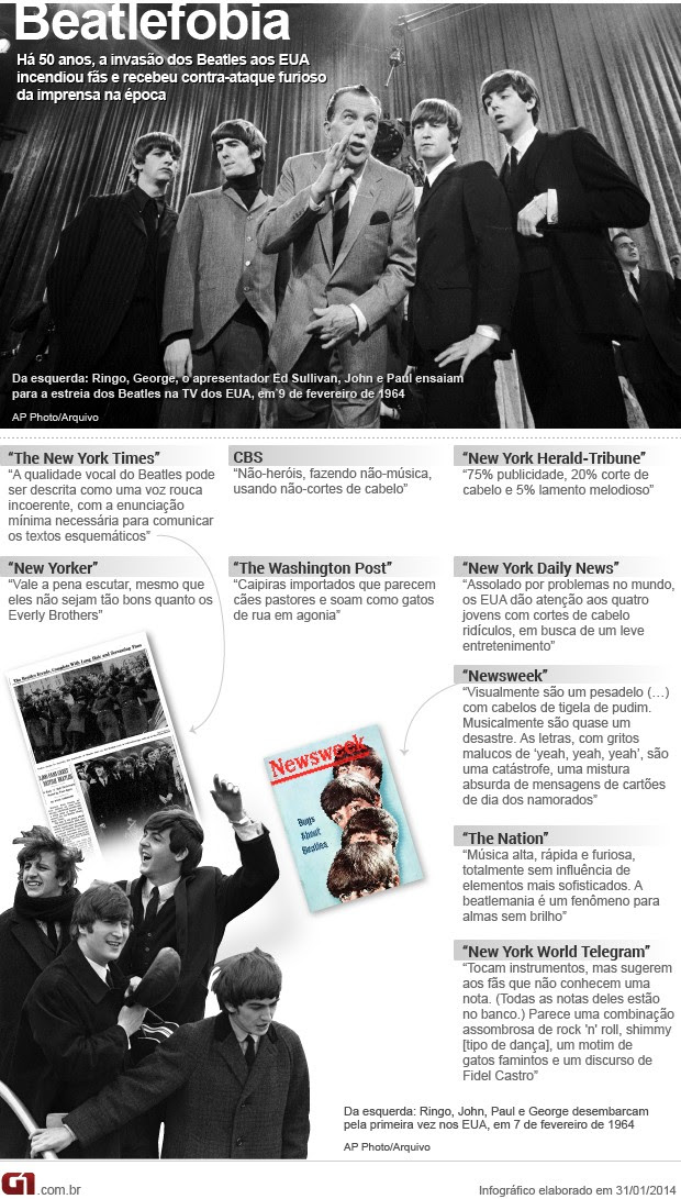 Beatles arte invasão eua (Foto: beatles arte invasão eua)