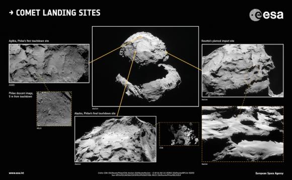 (ESA/Rosetta/Philae/CIVA; NAVCAM: ESA/Rosetta/NAVCAM – CC BY-SA IGO 3.0; OSIRIS: ESA/Rosetta/MPS for OSIRIS Team MPS/UPD/LAM/IAA/SSO/INTA/UPM/DASP/IDA; ROLIS: ESA/Rosetta/Philae/ROLIS/DLR).