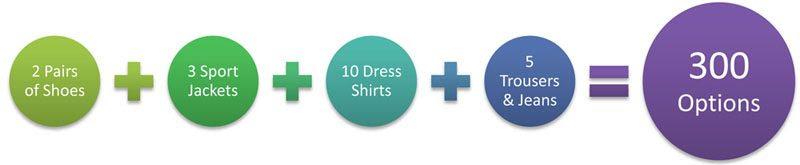 mens interchangeable wardrobe options