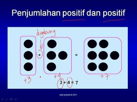 Belajar Matematika : Penjumlahan dan Pengurangan Bilangan Bulat