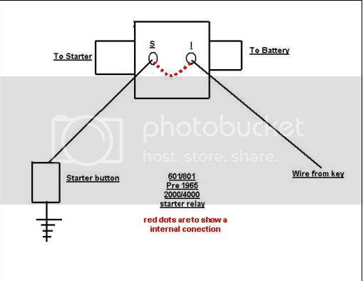 Wiring Diagram  32 Ford Tractor Starter Solenoid Wiring