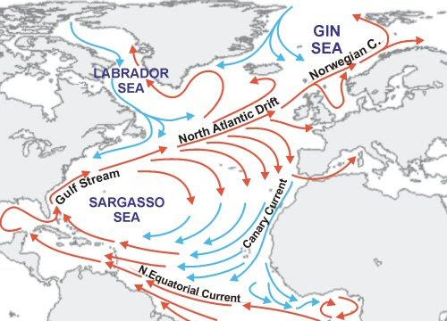 currents_north_atlantic