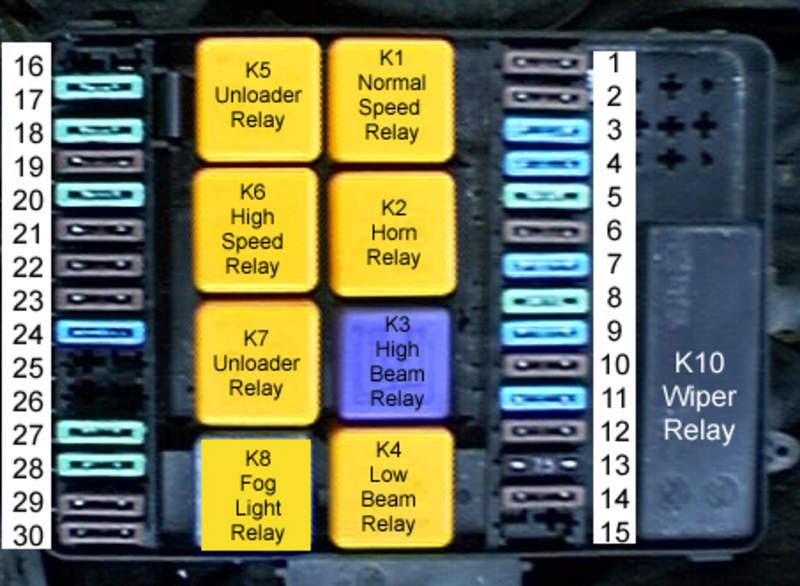 1989 bmw 325i fuse box diagram - 1994 buick lesabre ecm wiring diagram for  wiring diagram schematics  wiring diagram schematics