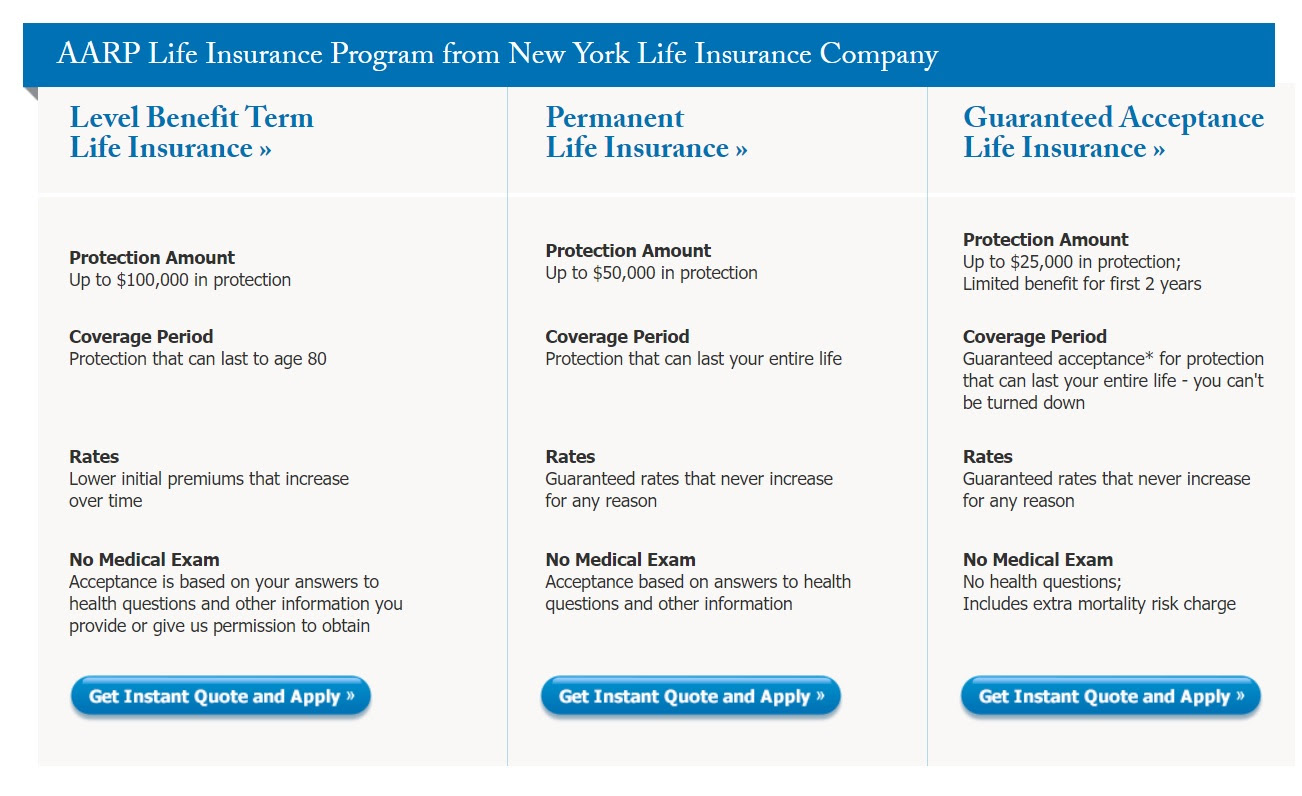 www.nylaarp.com | AARP Life Insurance Login | Pay Bills
