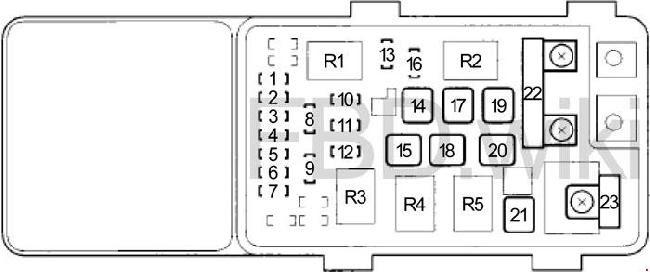 Acura Tl 2004 2008 Fuse Box Diagram