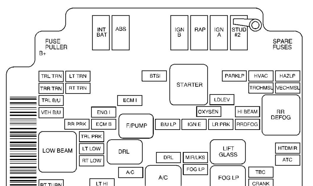 2001 Gmc Jimmy Fuse Box Diagram
