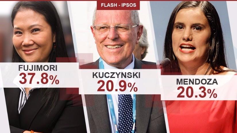 Resultados Elecciones 2016: revisa aquí el flash electoral desde las 4 pm