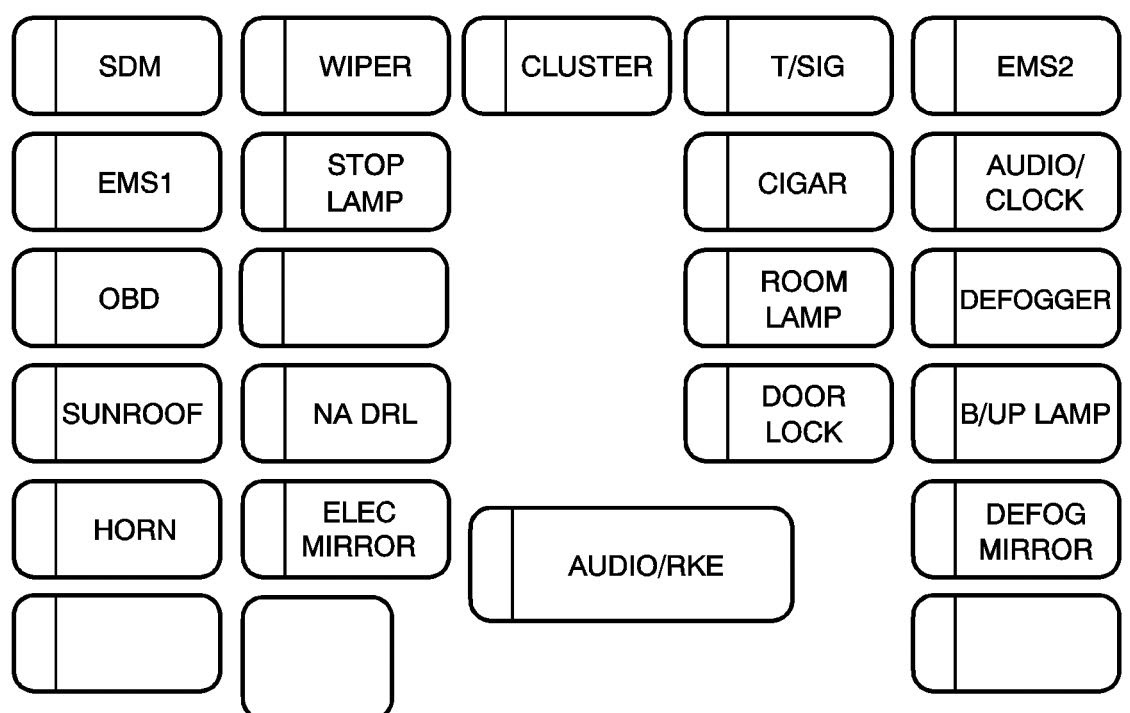 2005 Aveo Fuse Box Diagram Wiring Diagram Corsa B Corsa B Pasticceriagele It