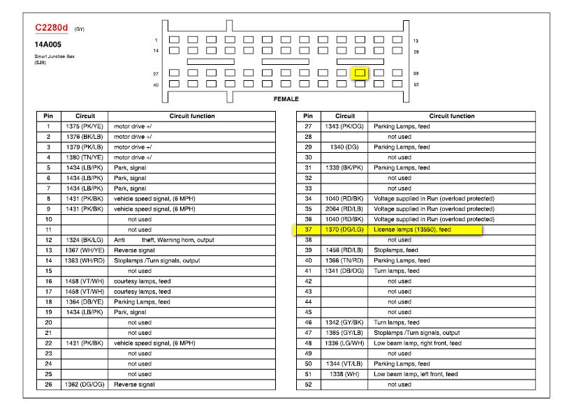 2004 Ford Freestar Fuse Box Diagram - Wiring Diagram