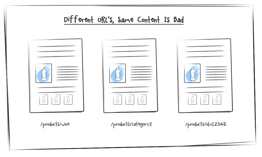 Delete Duplicate Content