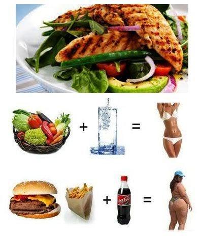 La mayor parte de la población con Menú dieta cetogénica