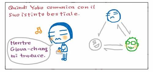 Quindi Yoko comunica con il suo istinto bestiale. Mentre Giova-chang mi traduce.