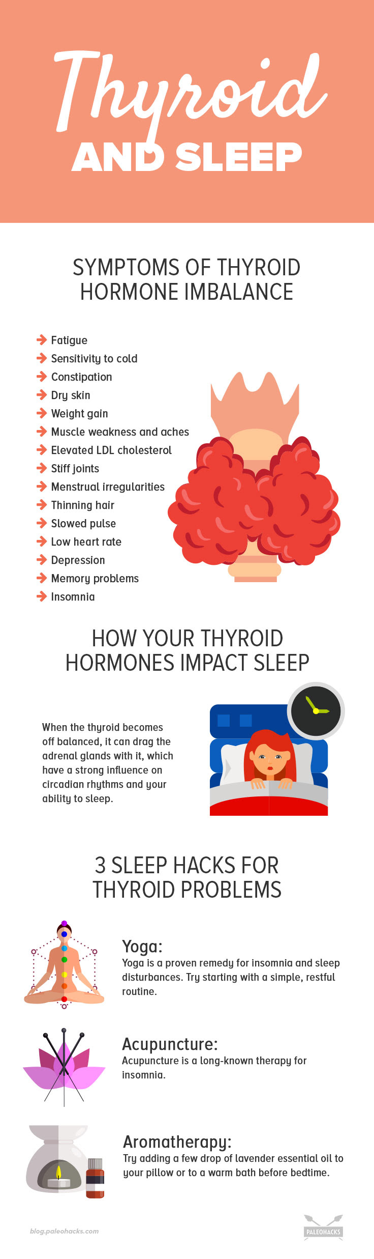 Thyroid-and-Sleep-infog.jpg