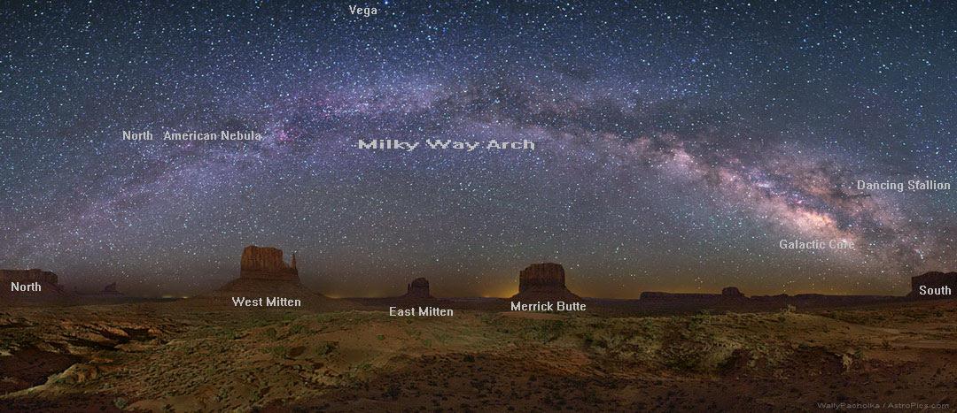 La Vía Láctea sobre Monument Valley