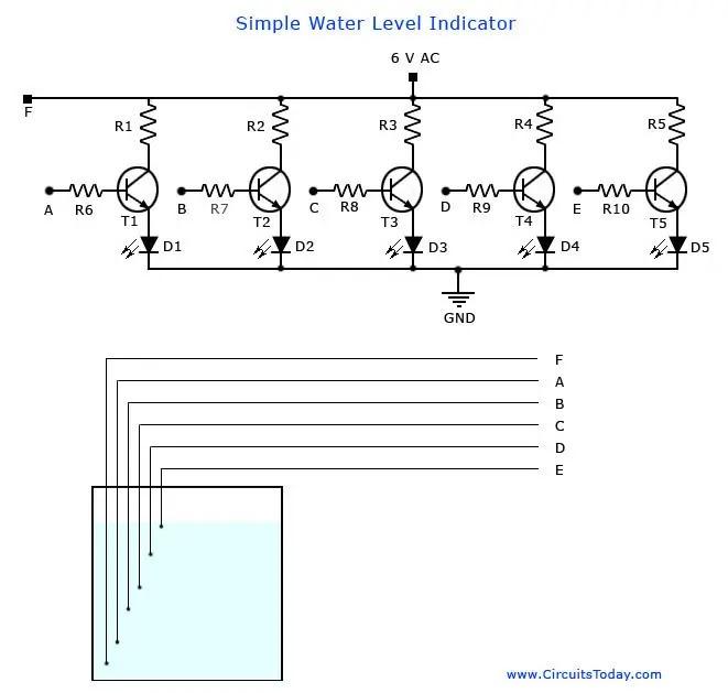 CIRCUIT BANK: Water Level Indicator