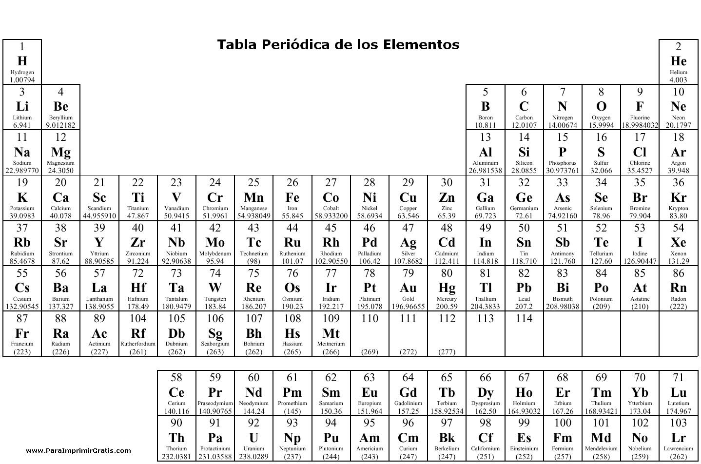 16 Periodic Table With Names In Tamil In With Tamil Table Periodic