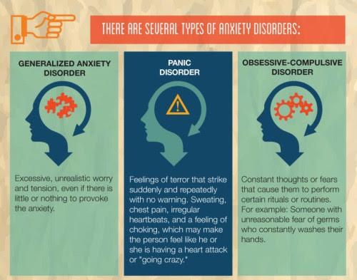 depression health sleep anxiety History stress brain ...