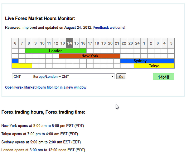 Live forex market hours monitor downloads gold investment plans sbi