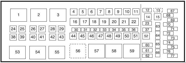Diagram 2011 Ford F 450 Fuse Box Diagram Full Version Hd Quality Box Diagram Diagramsawinu Agriturismotorchia It