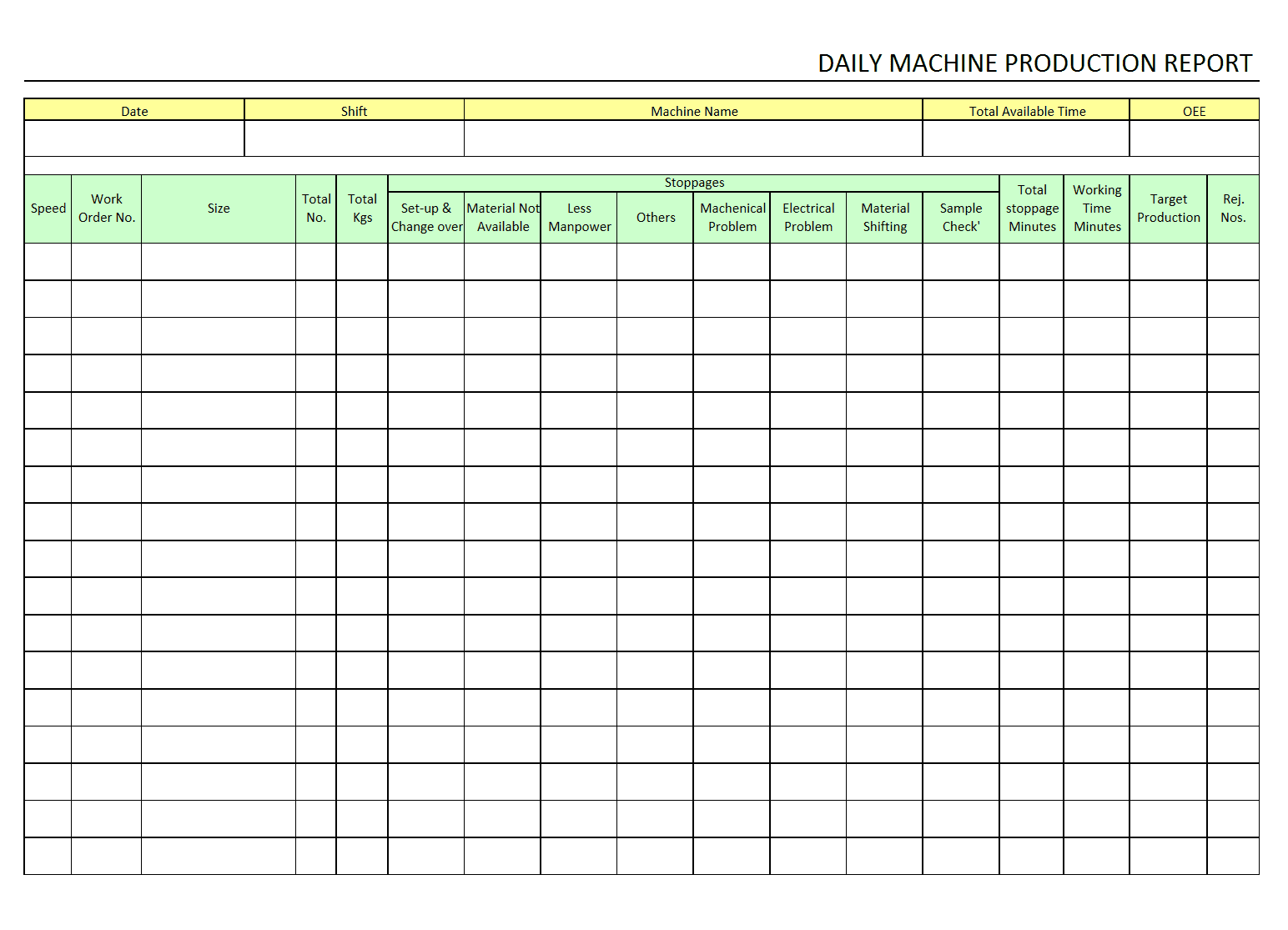 Daily Machine Production Report format| Excel | PDF | Sample