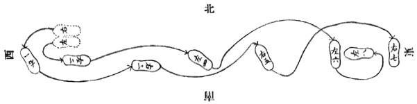 《昆吾劍譜》 李凌霄 (1935) - footwork chart 10a