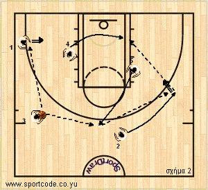 mundobasket_offense_plays_vszone_lithuania_01b