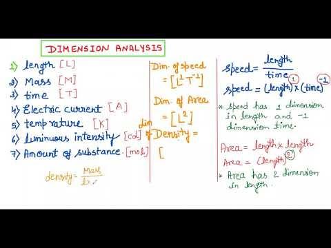 CLASS 11 | PHYSICS | DIMENSION ANALYSIS