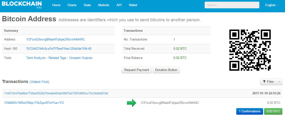 Bitcoin Private Key Database With Balance 2017 | Bitcoin