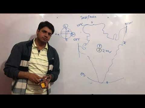 भारत का परिचय Introduction of India