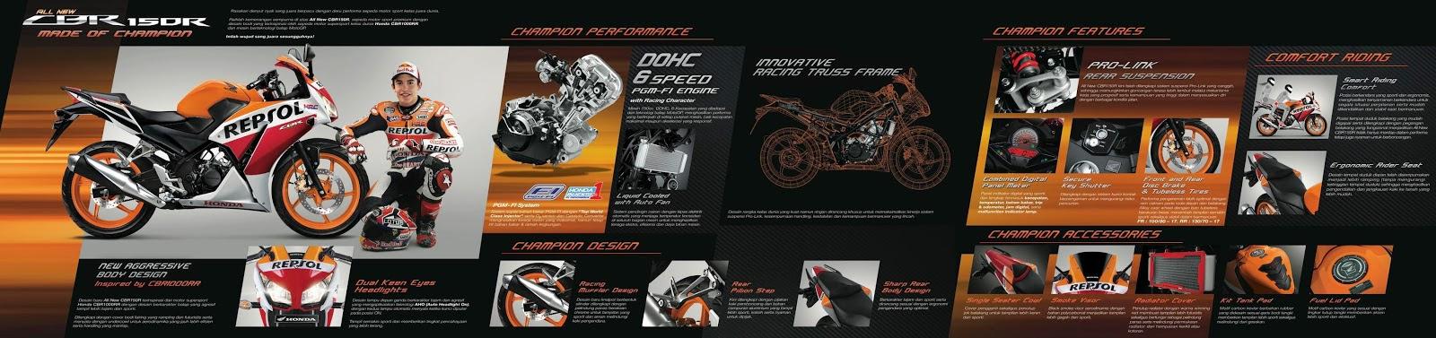 Harga Kredit Motor CBR R Honda Terbaru Untuk Sahabat