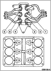 SOLVED: 1998 ford f150 spark plug wiring diagram - Fixya