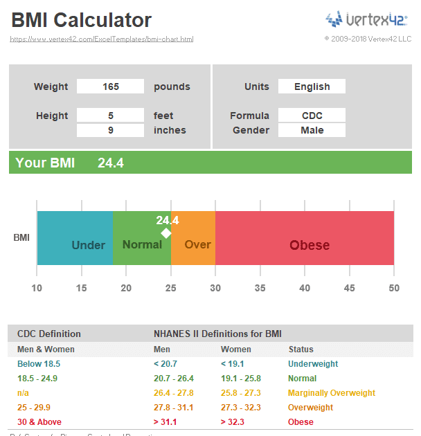 Cdc Growth Chart Bmi For Age - Aljism Blog