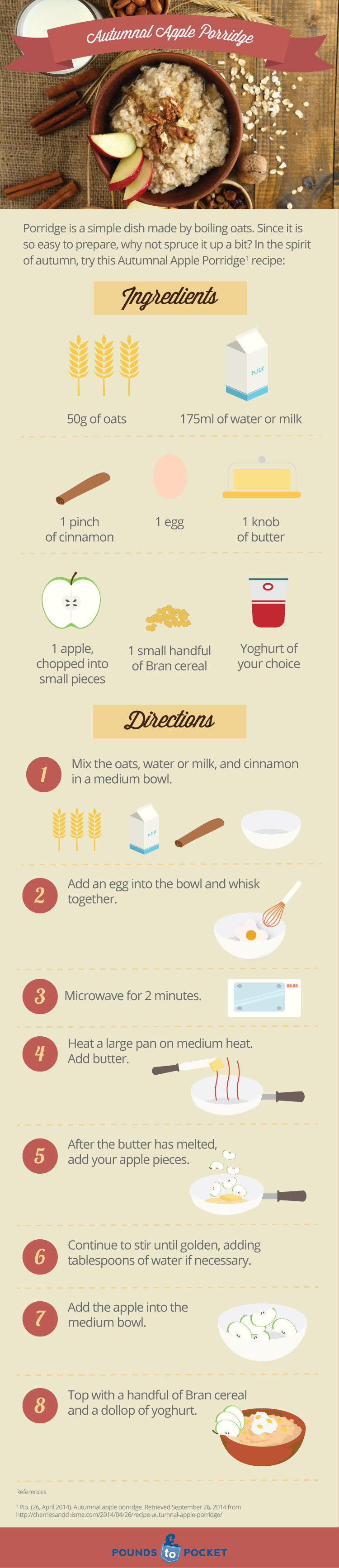 Infographic: Autumnal Apple Porridge