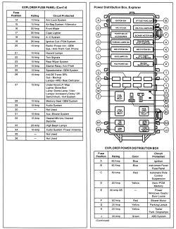 1999 Ford explorer fuse panel diagram