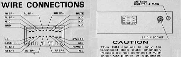 Diagram In Pictures Database Wiring Diagram For Alpine Amplifier Just Download Or Read Alpine Amplifier Marc Ingrand Kripke Models Onyxum Com
