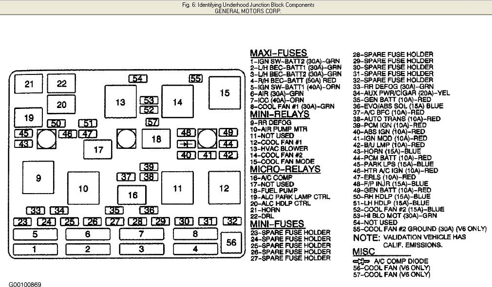 32 2009 Chevy Malibu Fuse Box Diagram