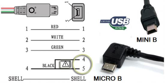 micro b mini b