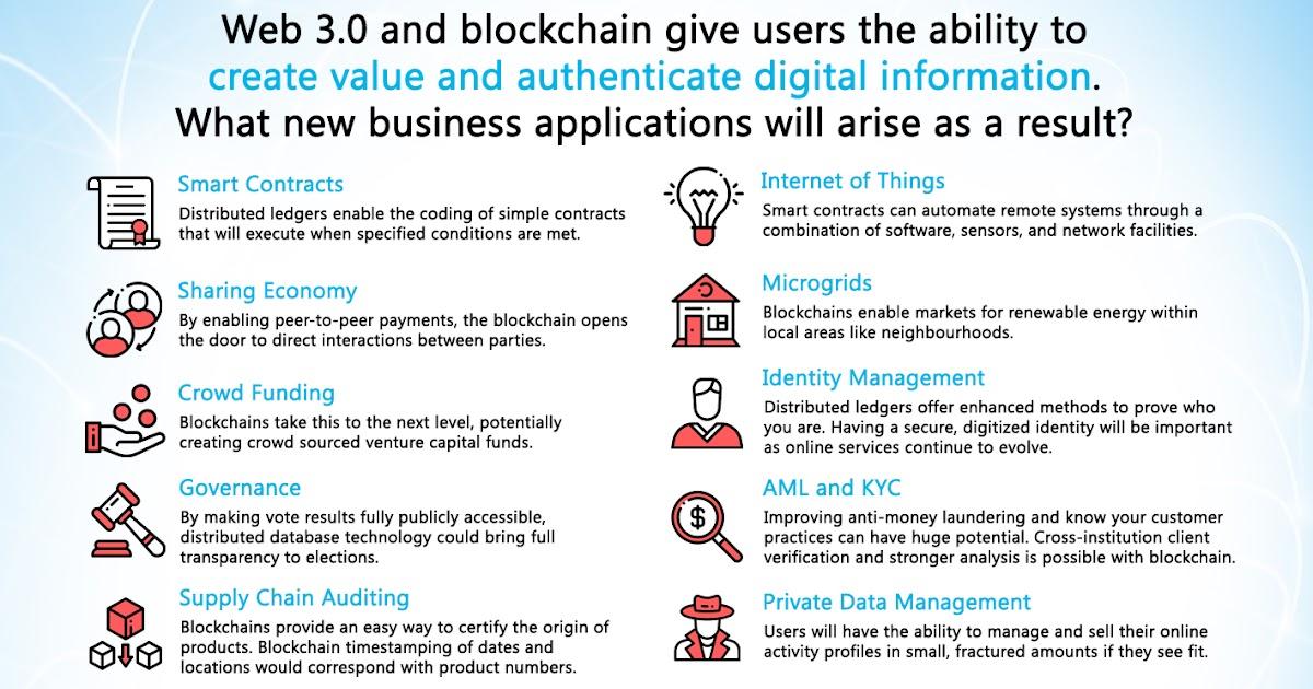 can you buy bitcoin through blockchain
