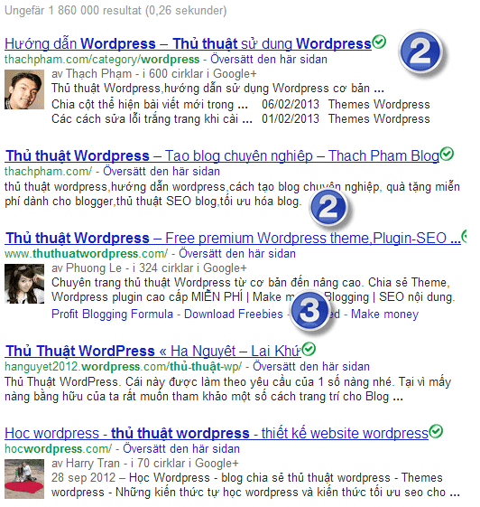 Thu thuat WordPress