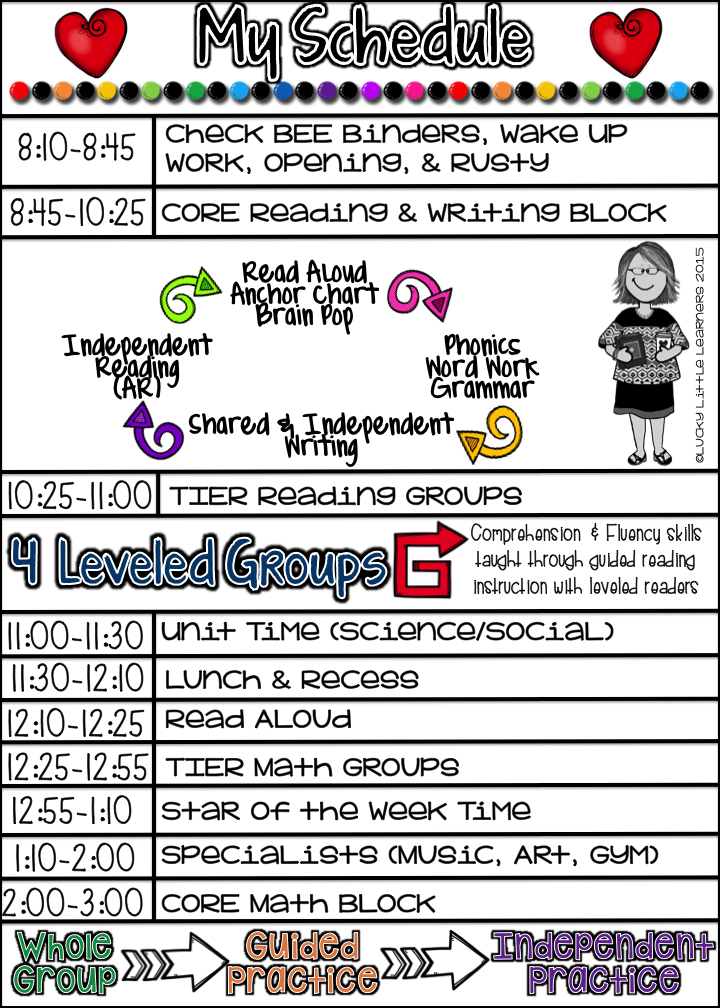 MY BUSY 2ND GRADE SCHEDULE! - Lucky Little Learners
