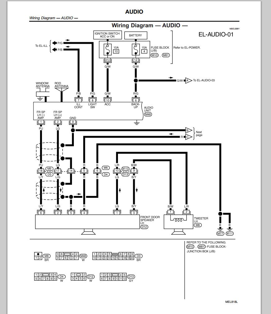 1998 Infiniti I30 Radio Wiring Diagram Wiring Diagram Schema Store Shape Store Shape Atmosphereconcept It