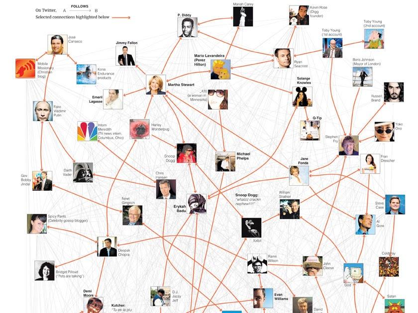 Research Paper on Celebrity Endorsement | blogger.com